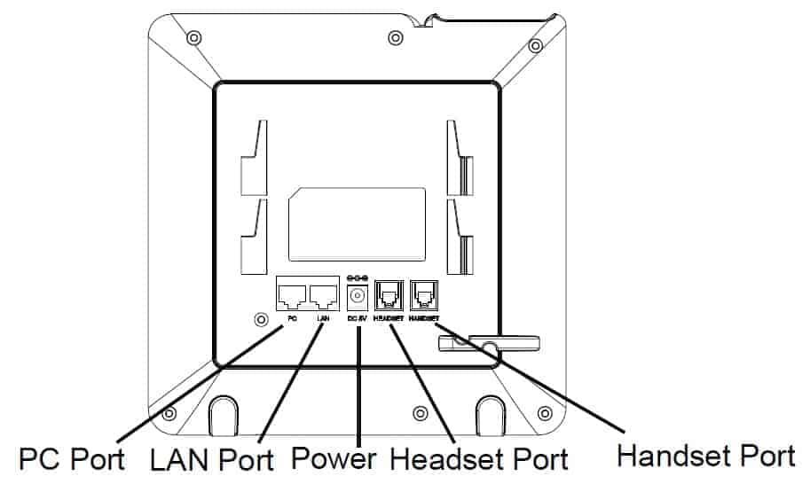 Grandstream GXP1610 Cihaz Bağlantısı