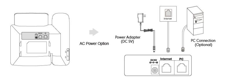 Yealink T21 Kablo Bağlantısı